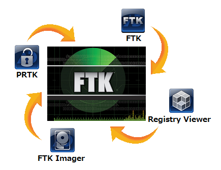 Forensic Toolkit (FTK®)